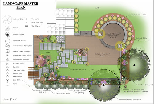 Landscaping Management Plan : Landscape design hudson ma dave s management